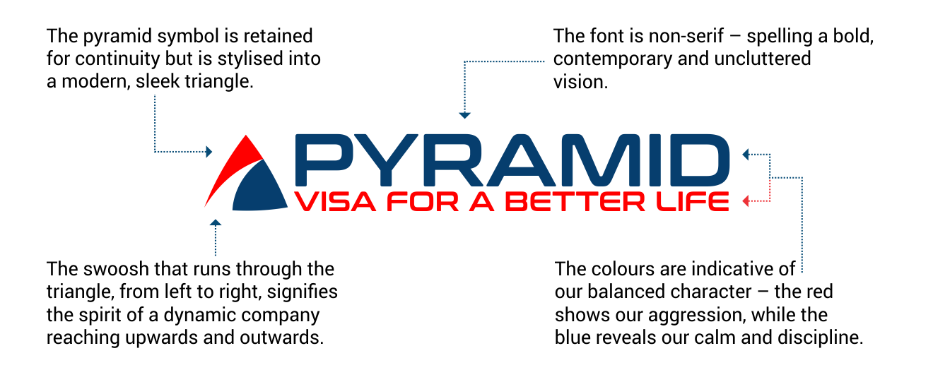 Pyramid eServices